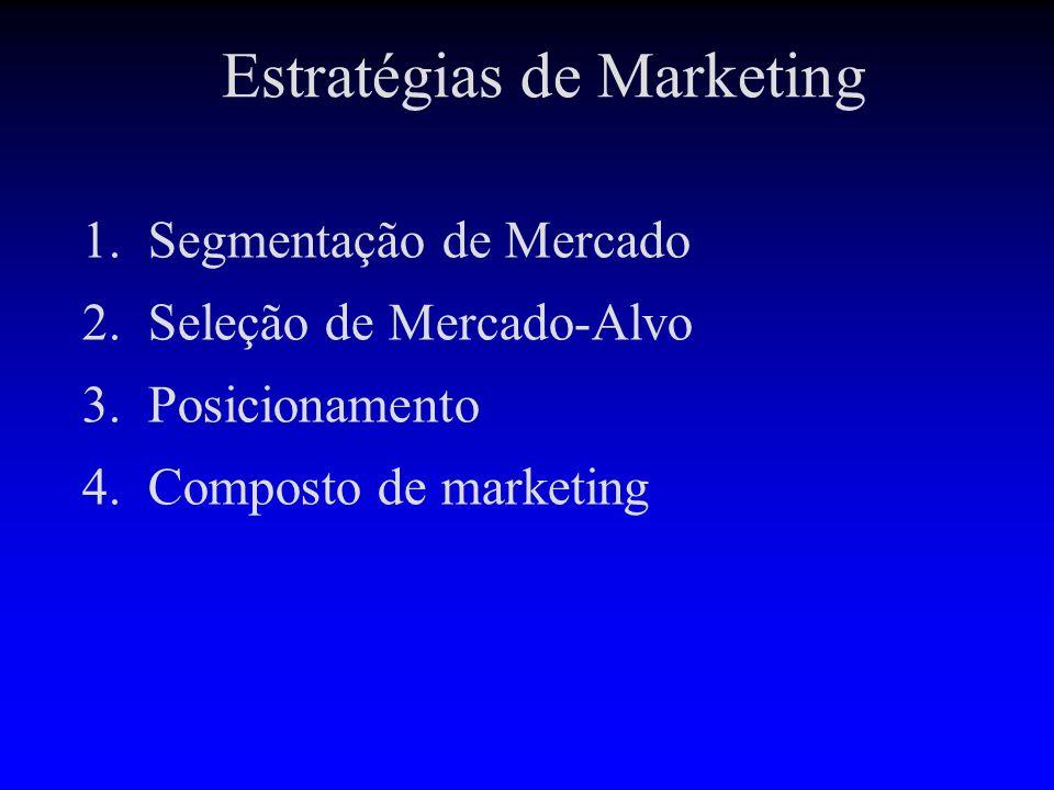 Estratégias de Marketing 1. Segmentação de Mercado 2. Seleção de Mercado-Alvo 3. Posicionamento 4. Composto de marketing