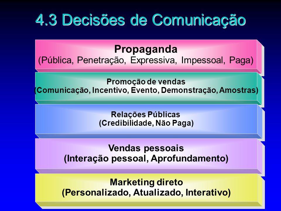 Propaganda (Pública, Penetração, Expressiva, Impessoal, Paga) Propaganda (Pública, Penetração, Expressiva, Impessoal, Paga) Promoção de vendas (Comuni