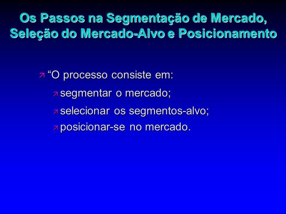 ä O processo consiste em: ä segmentar o mercado; ä selecionar os segmentos-alvo; ä posicionar-se no mercado. Os Passos na Segmentação de Mercado, Sele