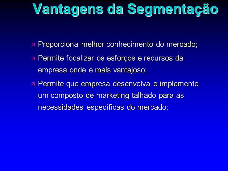 Vantagens da Segmentação ä Proporciona melhor conhecimento do mercado; ä Permite focalizar os esforços e recursos da empresa onde é mais vantajoso; ä