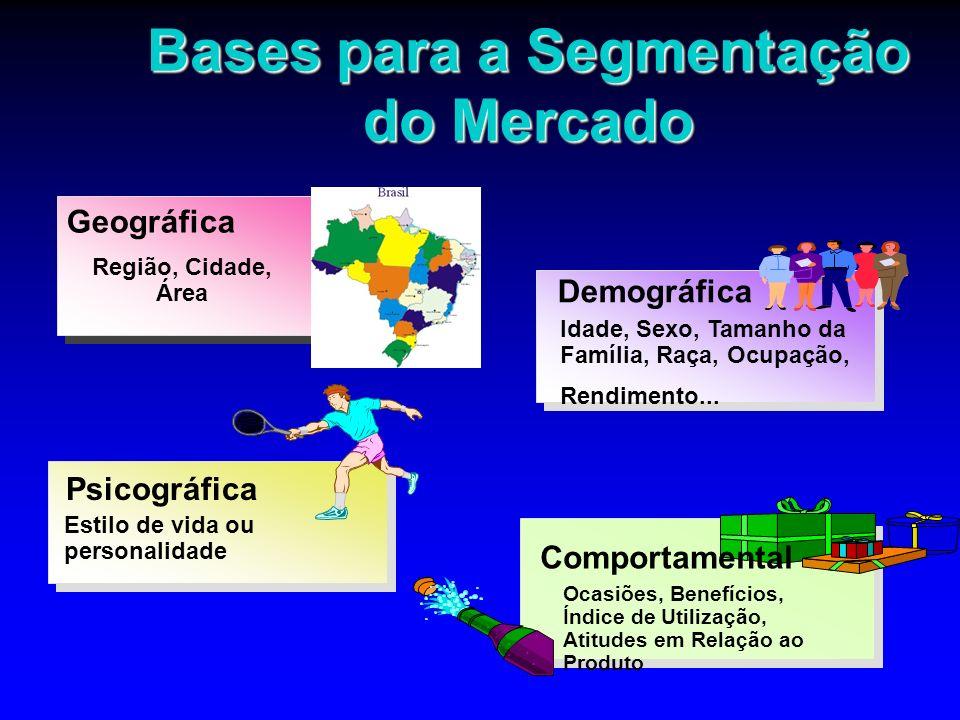 Bases para a Segmentação do Mercado Ocasiões, Benefícios, Índice de Utilização, Atitudes em Relação ao Produto Comportamental Demográfica Idade, Sexo,