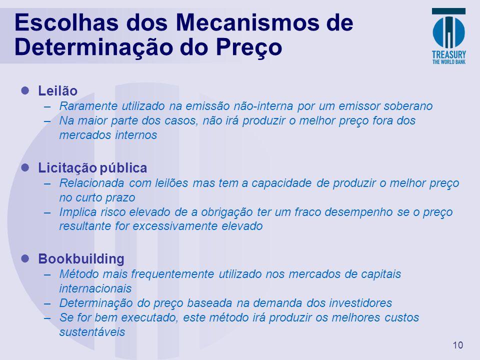 10 Escolhas dos Mecanismos de Determinação do Preço Leilão –Raramente utilizado na emissão não-interna por um emissor soberano –Na maior parte dos cas