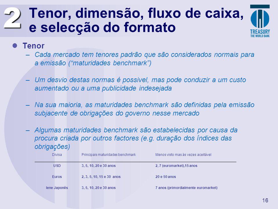 16 Tenor, dimensão, fluxo de caixa, e selecção do formato Tenor –Cada mercado tem tenores padrão que são considerados normais para a emissão (maturida