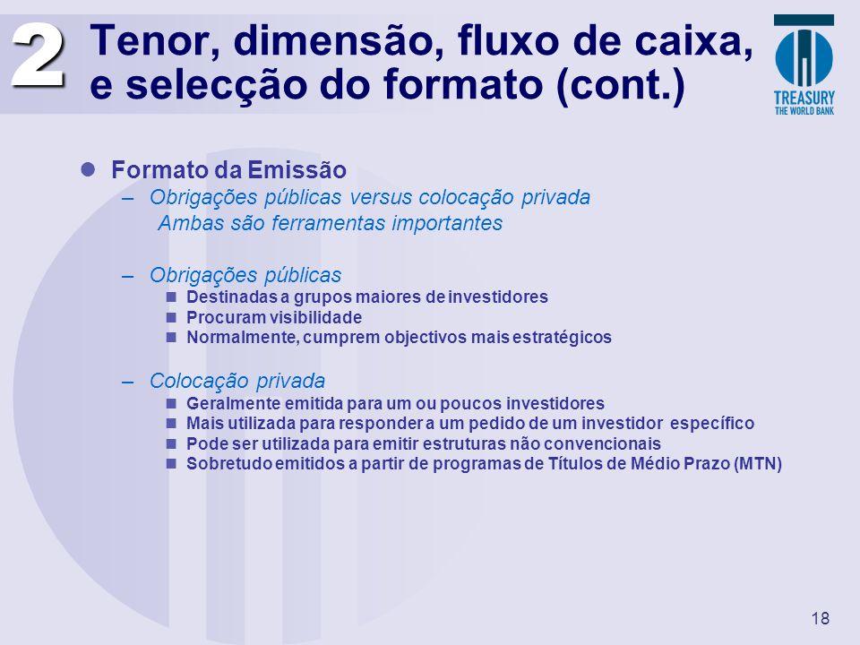 18 Tenor, dimensão, fluxo de caixa, e selecção do formato (cont.) Formato da Emissão –Obrigações públicas versus colocação privada Ambas são ferrament