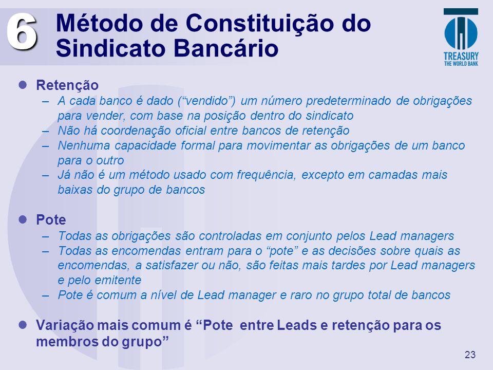 23 Método de Constituição do Sindicato Bancário Retenção –A cada banco é dado (vendido) um número predeterminado de obrigações para vender, com base n