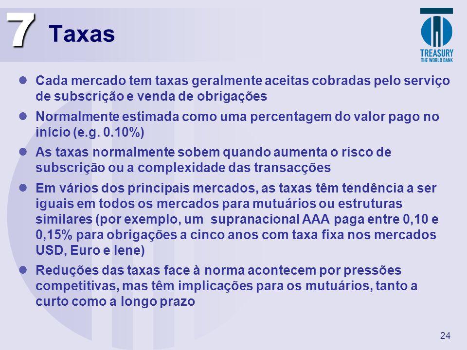 24 Taxas Cada mercado tem taxas geralmente aceitas cobradas pelo serviço de subscrição e venda de obrigações Normalmente estimada como uma percentagem