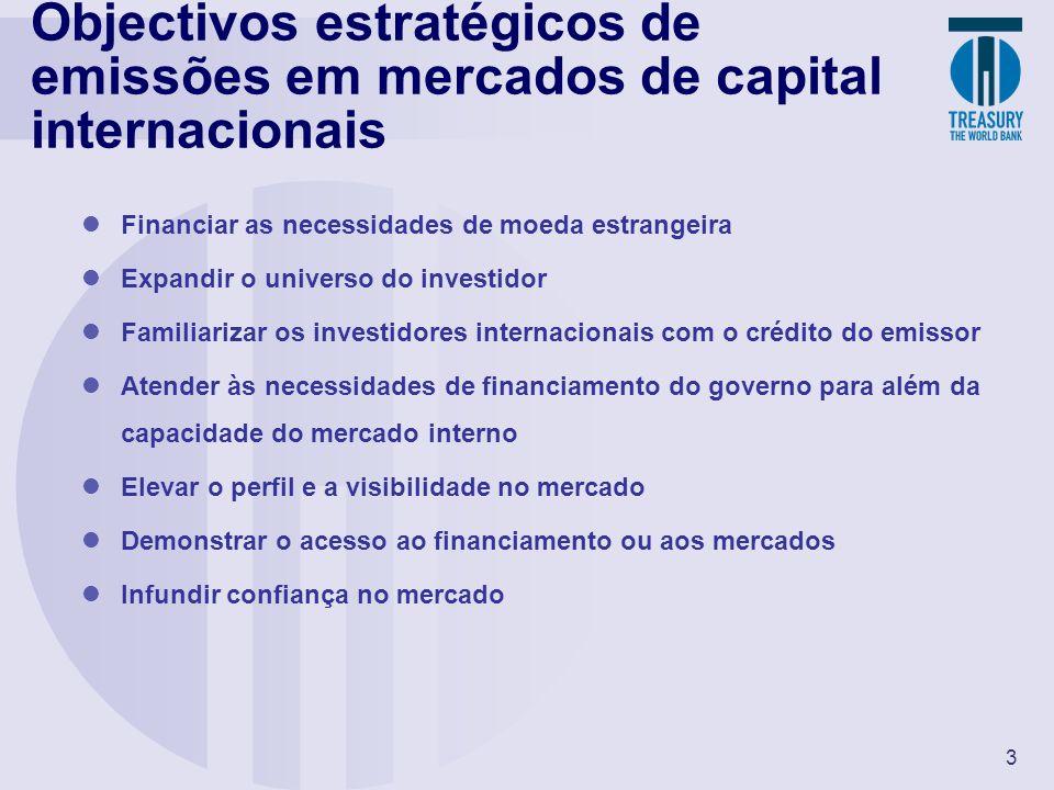 3 Objectivos estratégicos de emissões em mercados de capital internacionais Financiar as necessidades de moeda estrangeira Expandir o universo do inve