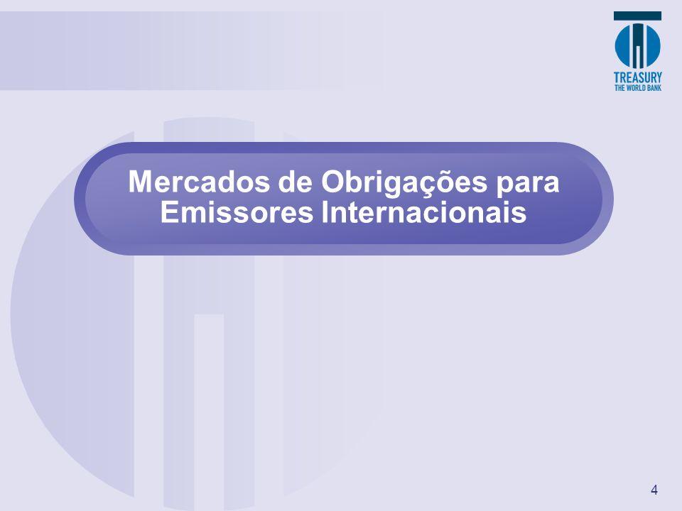 4 Mercados de Obrigações para Emissores Internacionais