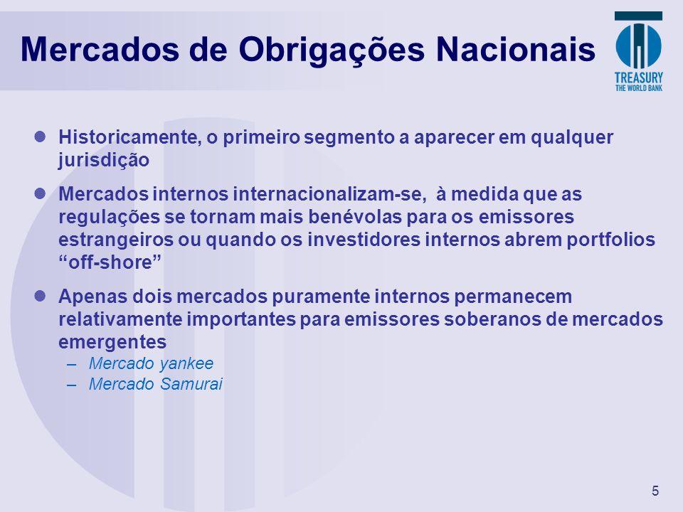 5 Mercados de Obrigações Nacionais Historicamente, o primeiro segmento a aparecer em qualquer jurisdição Mercados internos internacionalizam-se, à med