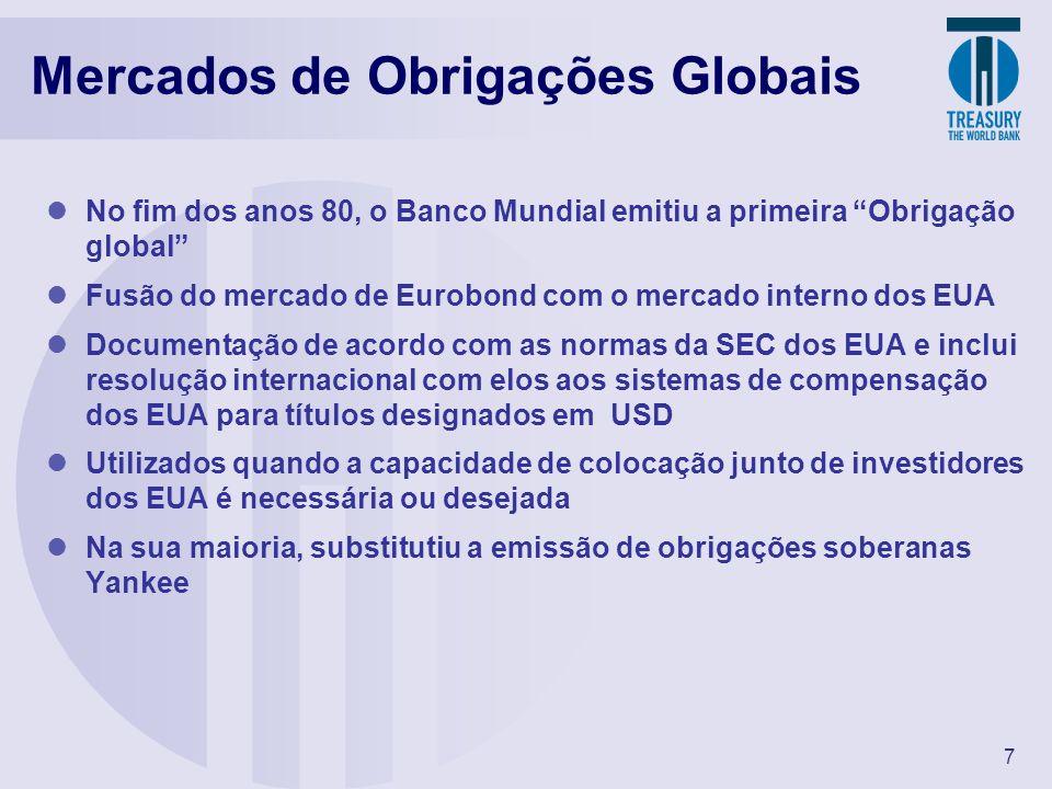 7 Mercados de Obrigações Globais No fim dos anos 80, o Banco Mundial emitiu a primeira Obrigação global Fusão do mercado de Eurobond com o mercado int