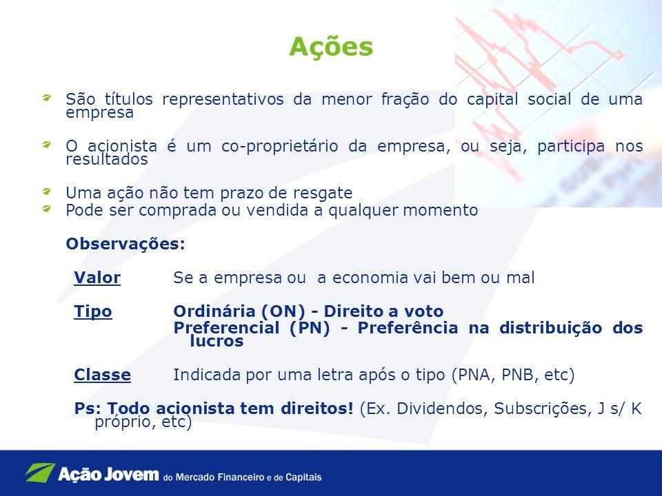 Ações São títulos representativos da menor fração do capital social de uma empresa O acionista é um co-proprietário da empresa, ou seja, participa nos