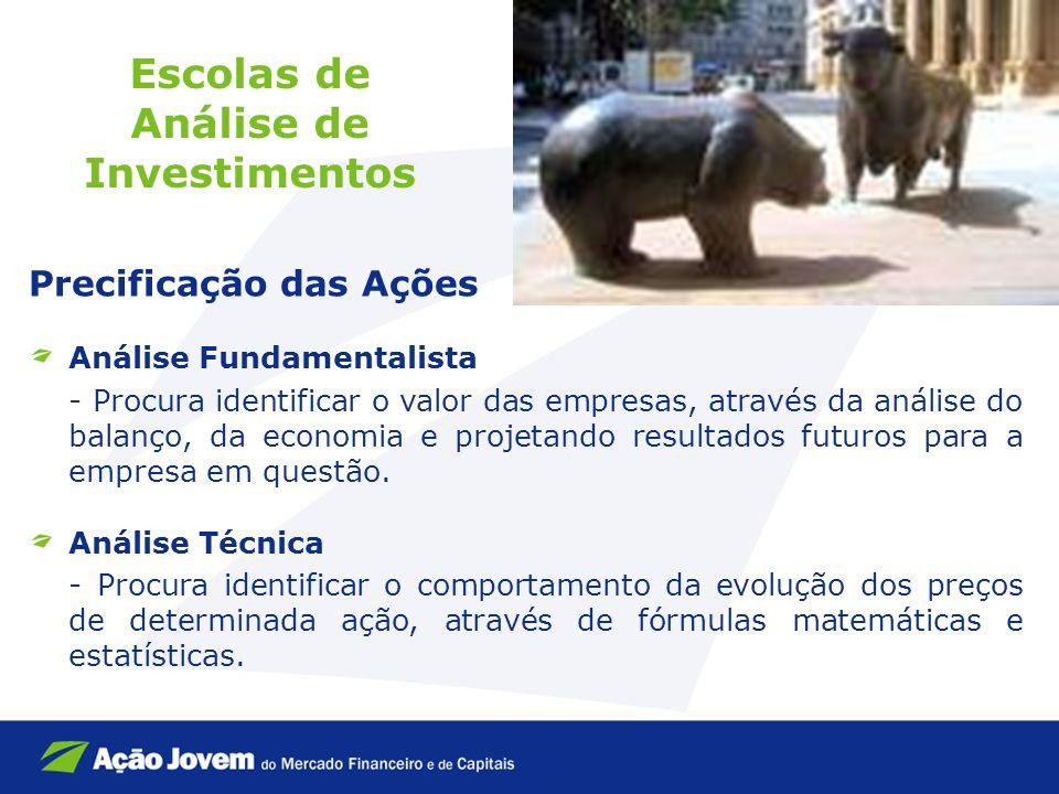 Escolas de Análise de Investimentos Precificação das Ações Análise Fundamentalista - Procura identificar o valor das empresas, através da análise do b