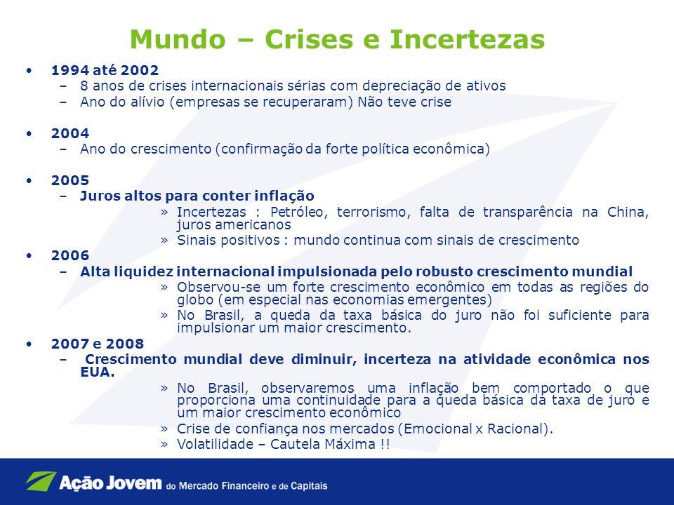 Mundo – Crises e Incertezas 1994 até 2002 –8 anos de crises internacionais sérias com depreciação de ativos –Ano do alívio (empresas se recuperaram) N
