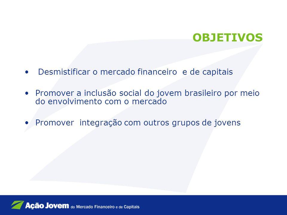 OBJETIVOS Desmistificar o mercado financeiro e de capitais Promover a inclusão social do jovem brasileiro por meio do envolvimento com o mercado Promo