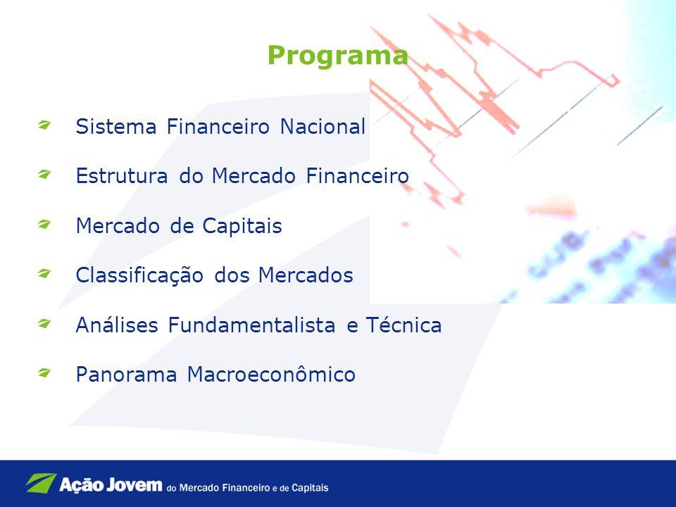 Programa Sistema Financeiro Nacional Estrutura do Mercado Financeiro Mercado de Capitais Classificação dos Mercados Análises Fundamentalista e Técnica