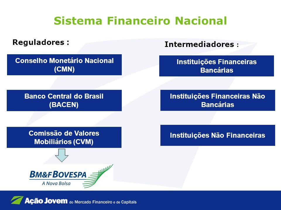 Sistema Financeiro Nacional Instituições Financeiras Bancárias Instituições Financeiras Não Bancárias Instituições Não Financeiras Conselho Monetário