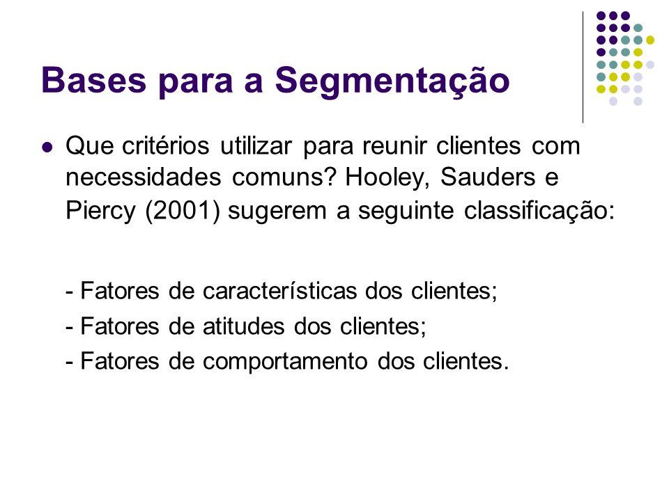 Bases para a Segmentação Que critérios utilizar para reunir clientes com necessidades comuns? Hooley, Sauders e Piercy (2001) sugerem a seguinte class