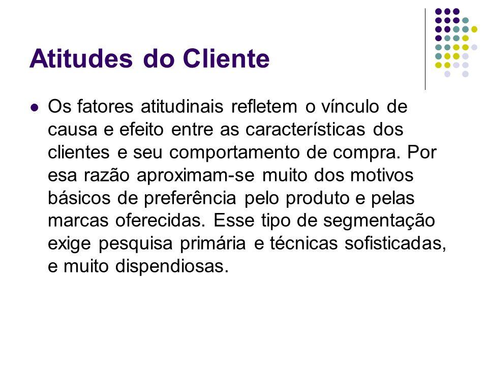Atitudes do Cliente Os fatores atitudinais refletem o vínculo de causa e efeito entre as características dos clientes e seu comportamento de compra. P
