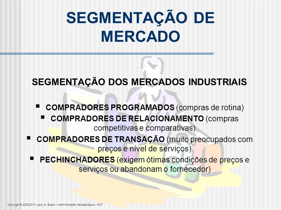 SEGMENTAÇÃO DE MERCADO SEGMENTAÇÃO DOS MERCADOS INDUSTRIAIS COMPRADORES PROGRAMADOS (compras de rotina) COMPRADORES DE RELACIONAMENTO (compras competi