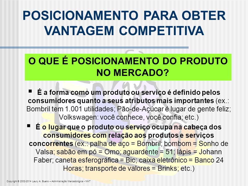 POSICIONAMENTO PARA OBTER VANTAGEM COMPETITIVA É a forma como um produto ou serviço é definido pelos consumidores quanto a seus atributos mais importa