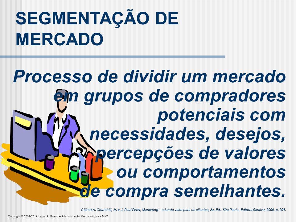 SEGMENTAÇÃO DE MERCADO Processo de dividir um mercado em grupos de compradores potenciais com necessidades, desejos, percepções de valores ou comporta