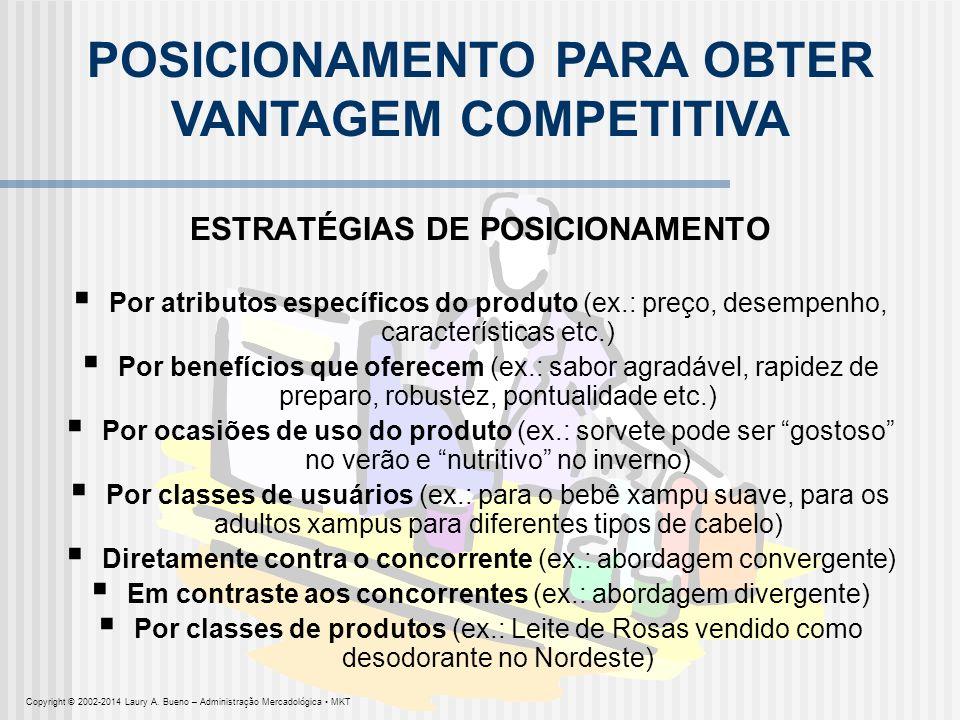 POSICIONAMENTO PARA OBTER VANTAGEM COMPETITIVA ESTRATÉGIAS DE POSICIONAMENTO Por atributos específicos do produto (ex.: preço, desempenho, característ