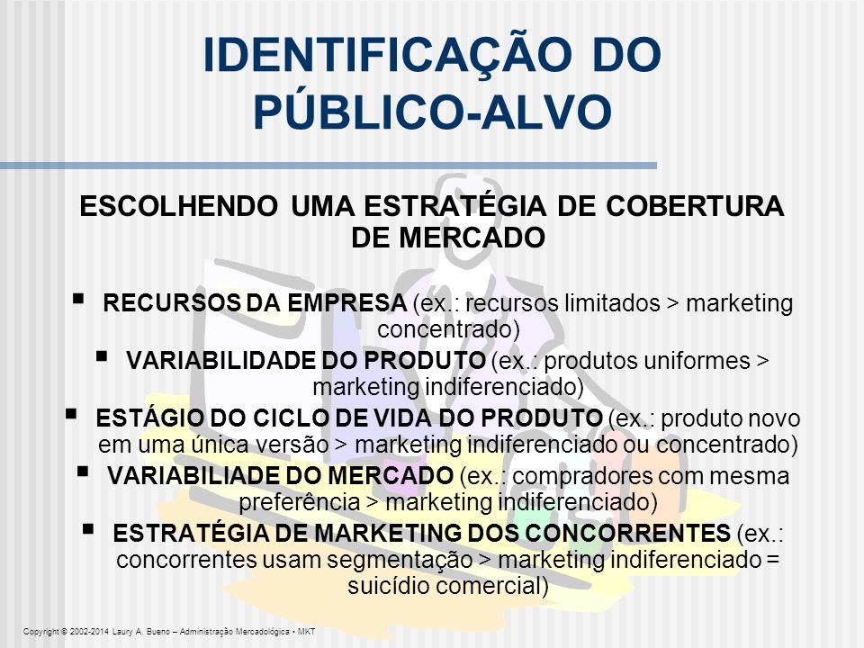 ESCOLHENDO UMA ESTRATÉGIA DE COBERTURA DE MERCADO RECURSOS DA EMPRESA (ex.: recursos limitados > marketing concentrado) VARIABILIDADE DO PRODUTO (ex.: