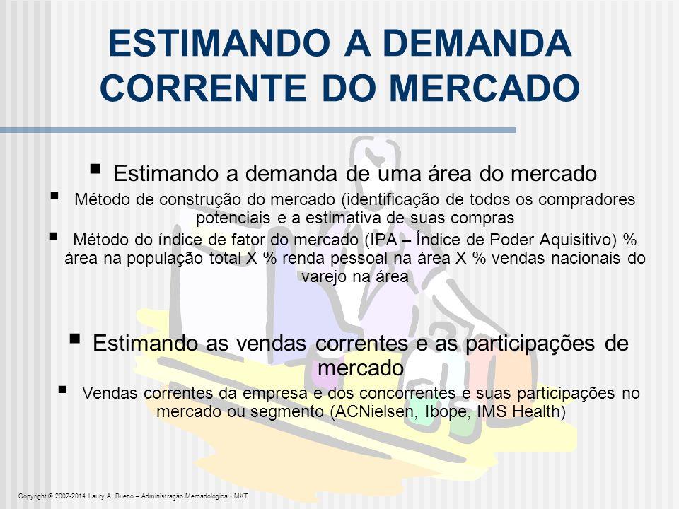 ESTIMANDO A DEMANDA CORRENTE DO MERCADO Estimando a demanda de uma área do mercado Método de construção do mercado (identificação de todos os comprado
