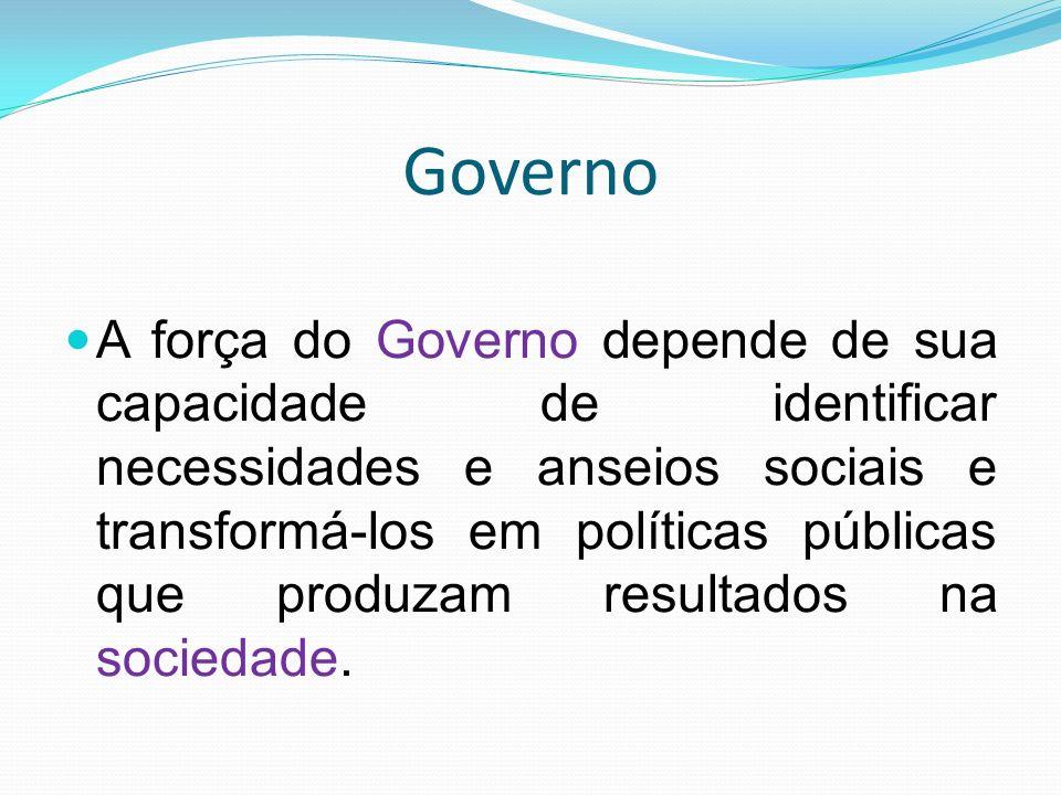Governo A força do Governo depende de sua capacidade de identificar necessidades e anseios sociais e transformá-los em políticas públicas que produzam resultados na sociedade.