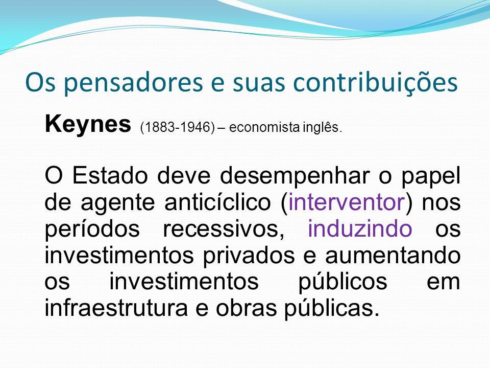 Os pensadores e suas contribuições Keynes (1883-1946) – economista inglês.