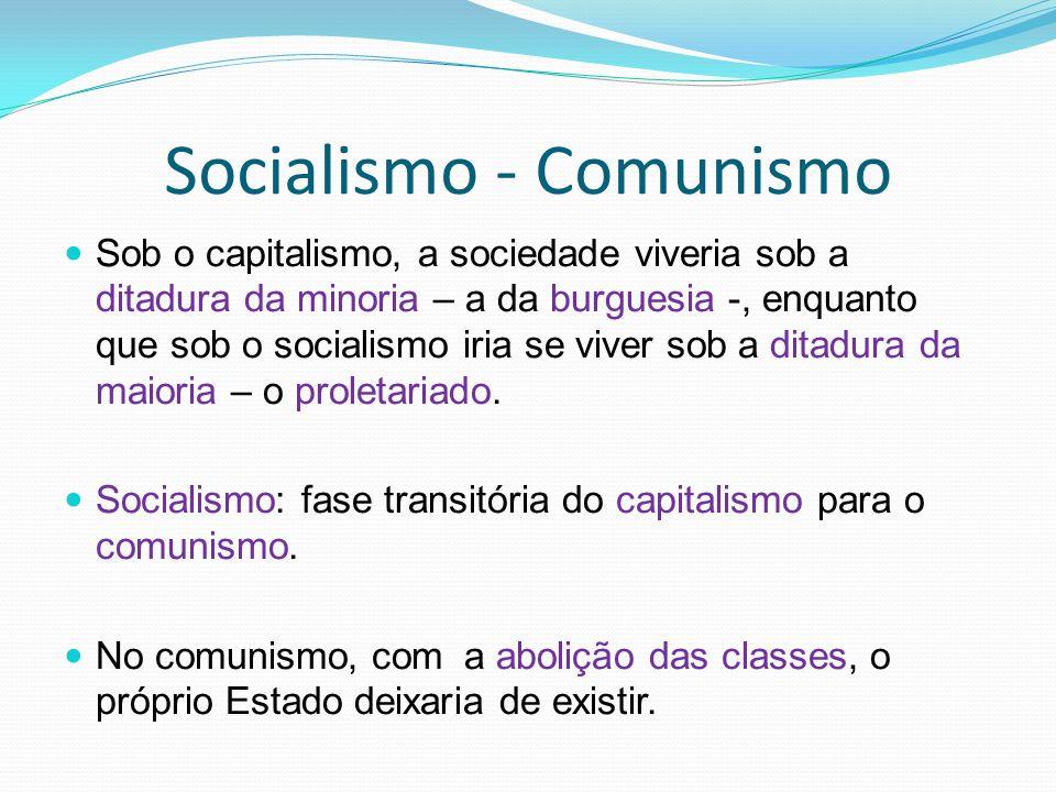 Socialismo - Comunismo Sob o capitalismo, a sociedade viveria sob a ditadura da minoria – a da burguesia -, enquanto que sob o socialismo iria se viver sob a ditadura da maioria – o proletariado.