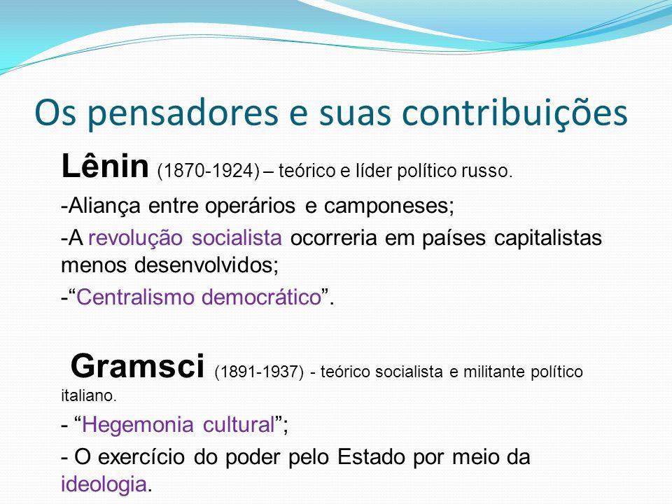 Os pensadores e suas contribuições Lênin (1870-1924) – teórico e líder político russo.