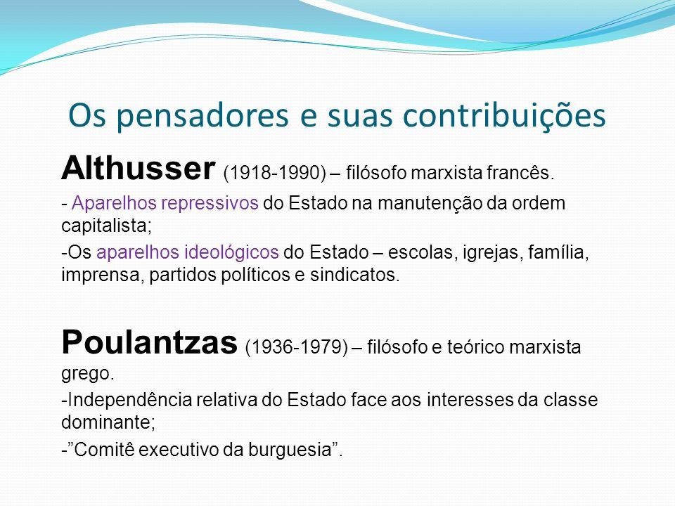 Os pensadores e suas contribuições Althusser (1918-1990) – filósofo marxista francês.