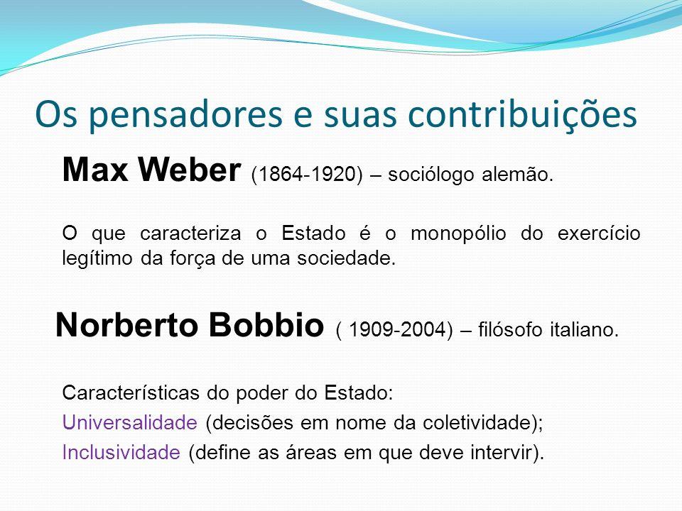 Os pensadores e suas contribuições Max Weber (1864-1920) – sociólogo alemão.