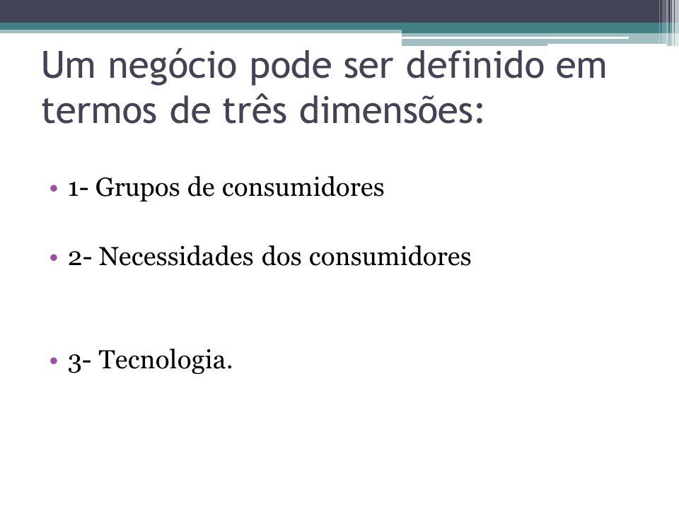 Um negócio pode ser definido em termos de três dimensões: 1- Grupos de consumidores 2- Necessidades dos consumidores 3- Tecnologia.