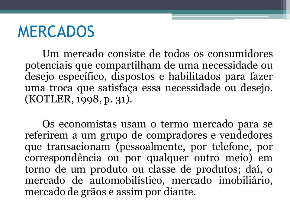 MERCADOS-ALVOS A era das empresas que buscavam o mercado de massa está chegando ao fim.