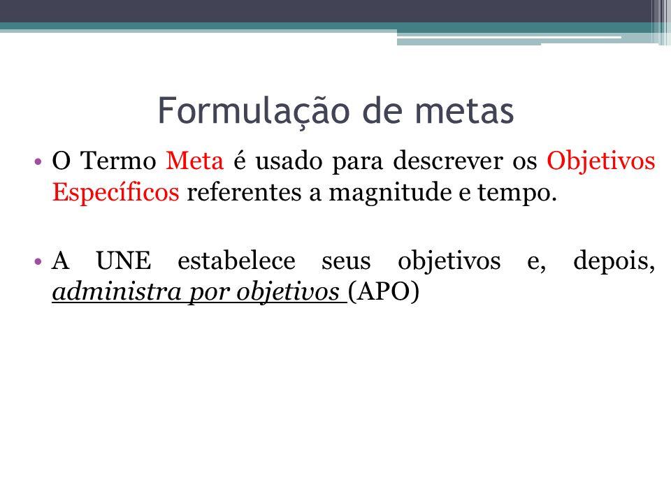 Formulação de metas O Termo Meta é usado para descrever os Objetivos Específicos referentes a magnitude e tempo. A UNE estabelece seus objetivos e, de