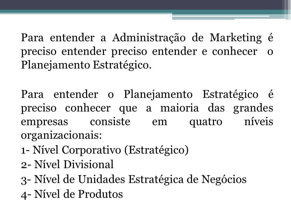 Para entender a Administração de Marketing é preciso entender preciso entender e conhecer o Planejamento Estratégico. Para entender o Planejamento Est