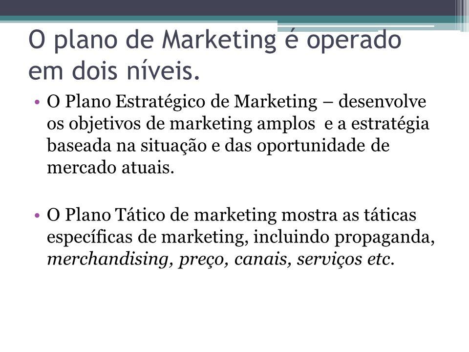 O plano de Marketing é operado em dois níveis. O Plano Estratégico de Marketing – desenvolve os objetivos de marketing amplos e a estratégia baseada n