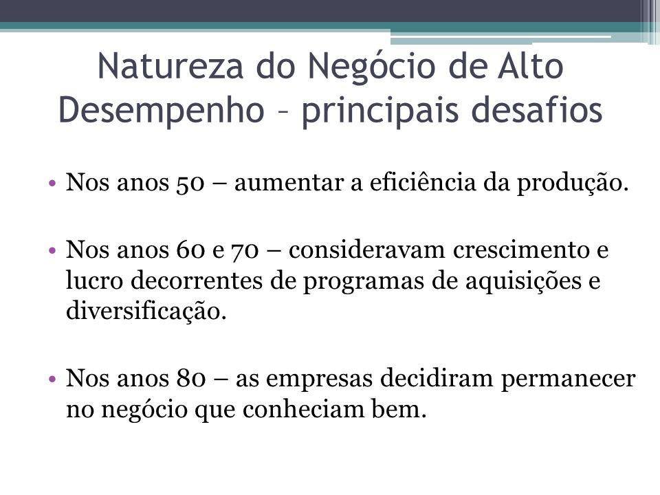 Natureza do Negócio de Alto Desempenho – principais desafios Nos anos 50 – aumentar a eficiência da produção. Nos anos 60 e 70 – consideravam crescime