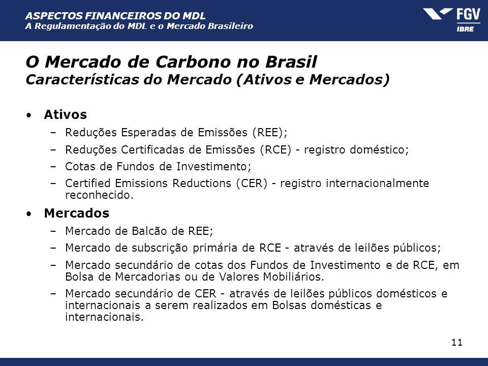 ASPECTOS FINANCEIROS DO MDL A Regulamentação do MDL e o Mercado Brasileiro 11 O Mercado de Carbono no Brasil Características do Mercado (Ativos e Merc