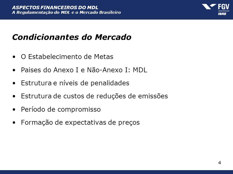 ASPECTOS FINANCEIROS DO MDL A Regulamentação do MDL e o Mercado Brasileiro 4 Condicionantes do Mercado O Estabelecimento de Metas Paises do Anexo I e