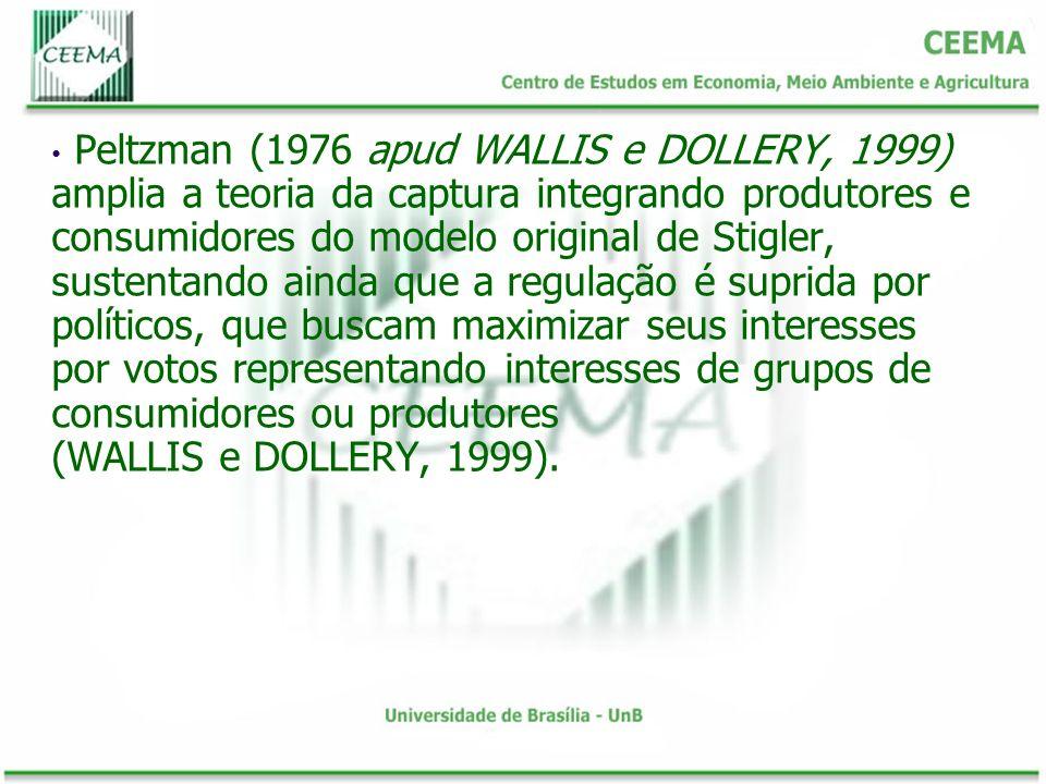 Peltzman (1976 apud WALLIS e DOLLERY, 1999) amplia a teoria da captura integrando produtores e consumidores do modelo original de Stigler, sustentando