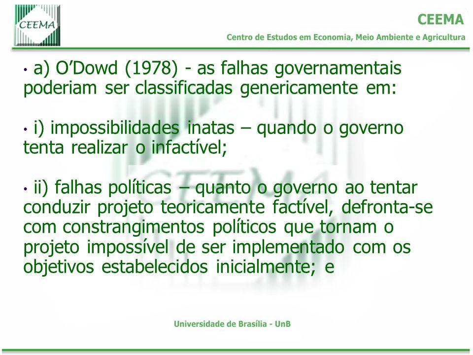 a) ODowd (1978) - as falhas governamentais poderiam ser classificadas genericamente em: i) impossibilidades inatas – quando o governo tenta realizar o