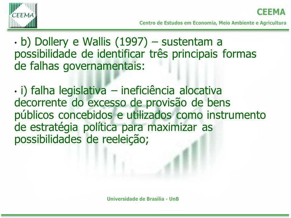 b) Dollery e Wallis (1997) – sustentam a possibilidade de identificar três principais formas de falhas governamentais: i) falha legislativa – ineficiê