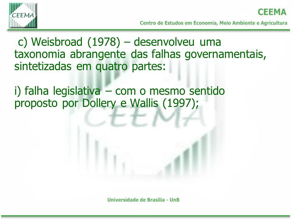 c) Weisbroad (1978) – desenvolveu uma taxonomia abrangente das falhas governamentais, sintetizadas em quatro partes: i) falha legislativa – com o mesm