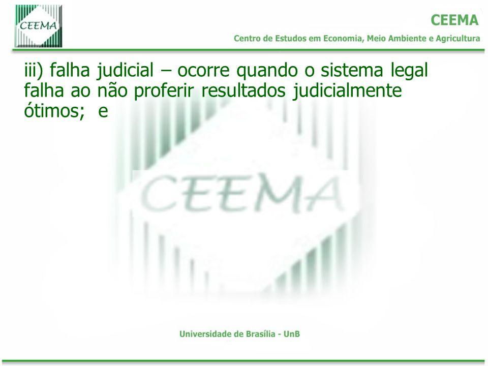 iii) falha judicial – ocorre quando o sistema legal falha ao não proferir resultados judicialmente ótimos; e