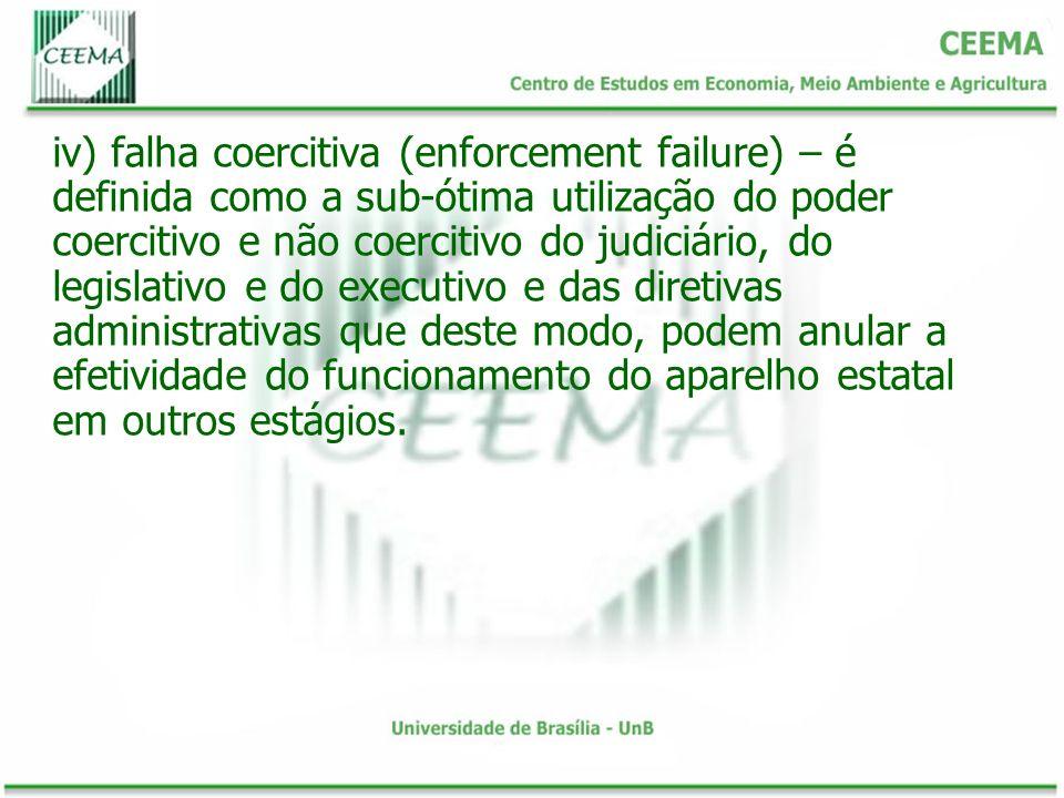 iv) falha coercitiva (enforcement failure) – é definida como a sub-ótima utilização do poder coercitivo e não coercitivo do judiciário, do legislativo
