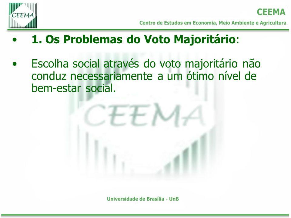 1. Os Problemas do Voto Majoritário: Escolha social através do voto majoritário não conduz necessariamente a um ótimo nível de bem-estar social.
