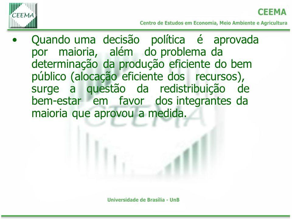 Quando uma decisão política é aprovada por maioria, além do problema da determinação da produção eficiente do bem público (alocação eficiente dos recu